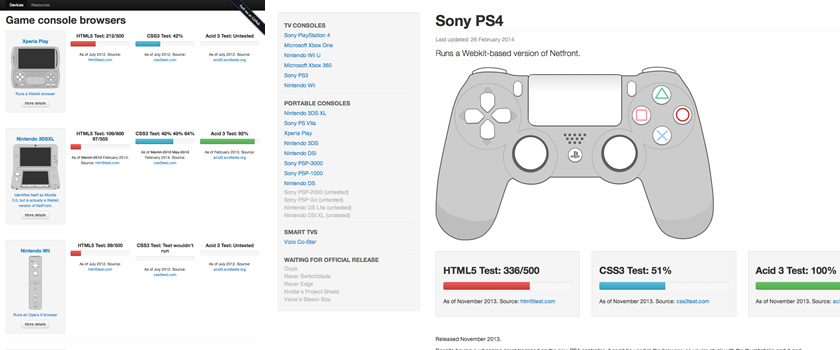 Screenshot of console browser microsite.